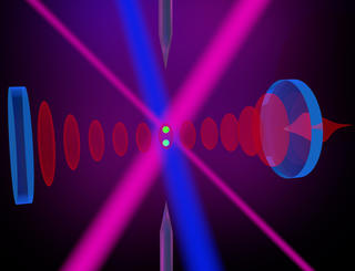 Ions in an optical cavity